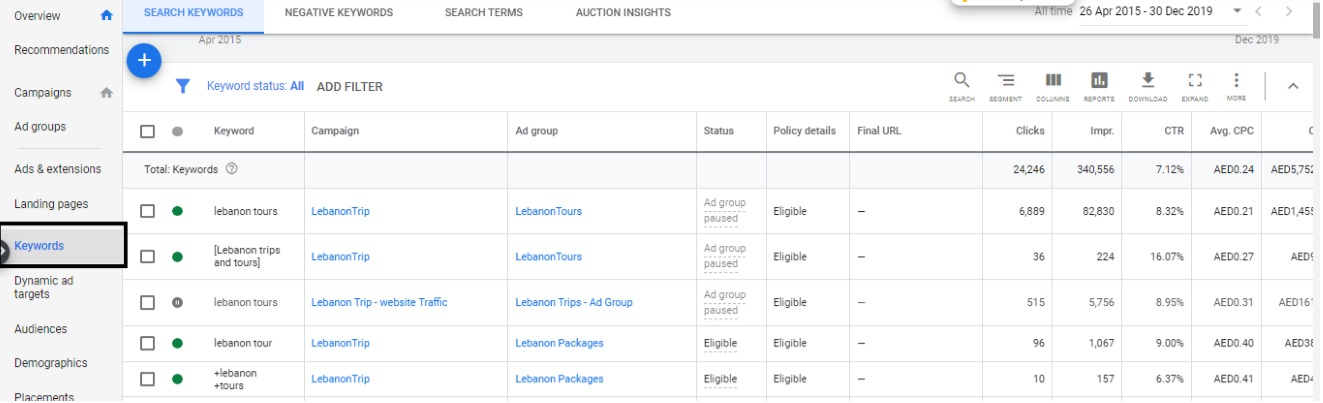 Execute a Search Terms Report